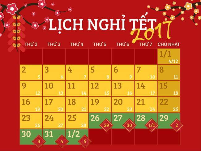 lịch nghỉ Tết Nguyên đán năm 2017 được Chính phủ thông qua