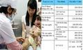 Bảng giá vacxin dịch vụ cho trẻ sơ sinh đến 9 tuổi mới nhất năm 2017
