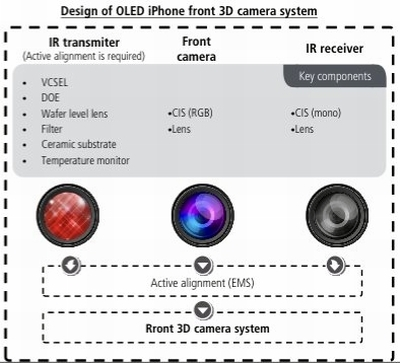 Điện thoại iPhone 8 2
