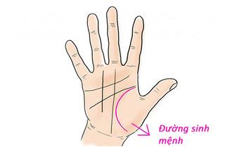 4 dấu hiệu trên đường chỉ tay khiến vận xui tìm đến bạn liên miên