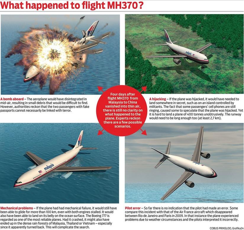 Máy bay MH370 mất tích bí ẩn 2