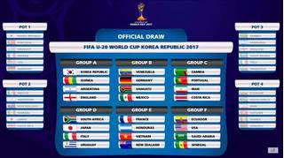 Kết quả bốc thăm U20 thế giới: Việt Nam gặp thuận lợi