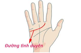 Xem độ trùng khớp của 2 đường tình duyên trên 2 tay để đoán biết hôn nhân