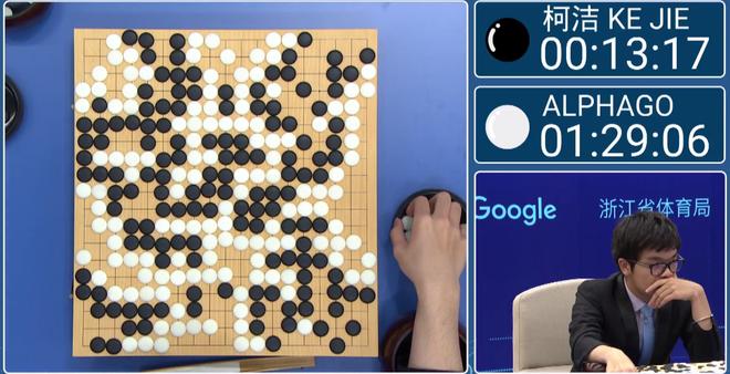 Trí tuệ nhân tạo AlphaGo 1