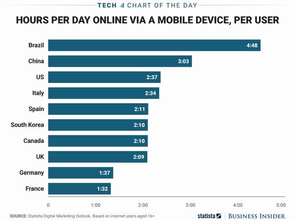 nghiện Facebook, nghiện smartphone 3