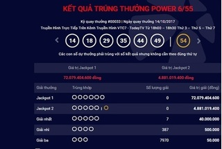 Kết quả xổ số Vietlott hôm nay thứ ba (17/10): Tìm người sở hữu hơn 73 tỷ giải Power 6/55