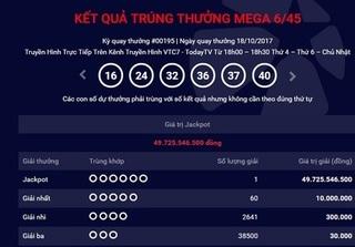 Kết quả xổ số Vietlott hôm nay (19/10): Giải Mega 6/45 gần 50 tỷ đã có chủ