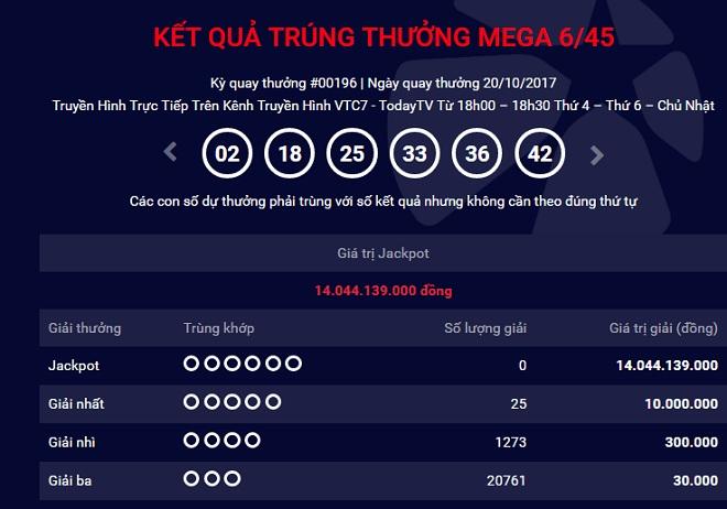 Kết quả xổ số Vietlott hôm nay giải Mega 6/45