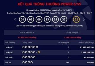 Kết quả xổ số Vietlott hôm nay 25/10: Đã có người sở hữu gần 3,2 tỷ giải Jackpot 2