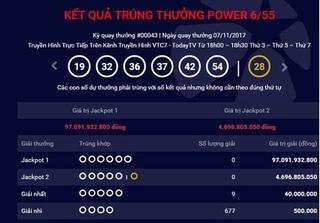 Kết quả xổ số Vietlott hôm nay 8/11: Giải thưởng hơn 97 tỷ vẫn chưa có chủ