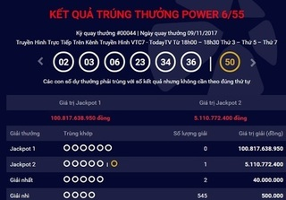 Kết quả xổ số Vietlott hôm nay 10/11: Giải Jackpot hơn 100 tỷ vẫn chưa có chủ