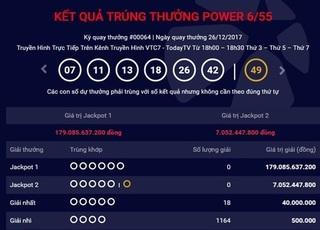 Kết quả xổ số Vietlott ngày 26/12: 18 người hụt jackpot hơn 179 tỉ