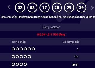"""NÓNG: Giải jackpot 105 tỉ """"nổ"""" ngay ngày làm việc cuối năm 2017"""