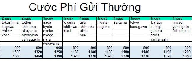 Giá bánh chưng Việt Nam ở Nhật lên đến 500 nghìn đồng2