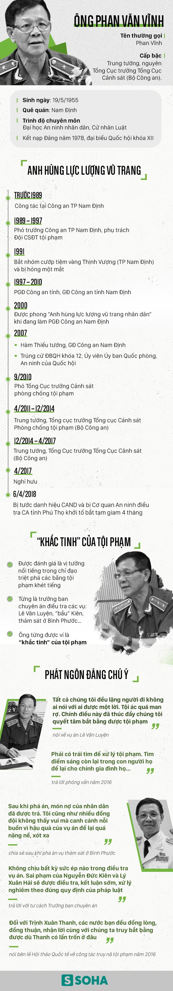 Sự nghiệp của cựu Tổng Cục trưởng Tổng Cục Cảnh sát Phan Văn Vĩnh