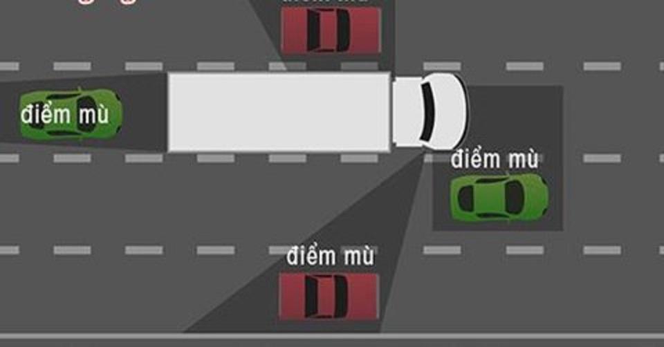 Cứ 10 xe thì hơn 9 xe coi thường điểm mù, nhất là ở giao lộ