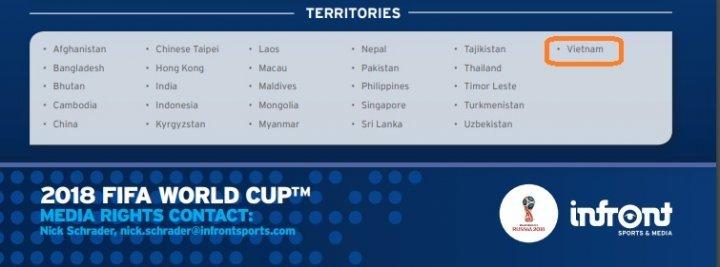 VTV ém bản quyền World Cup 2018 để làm giá