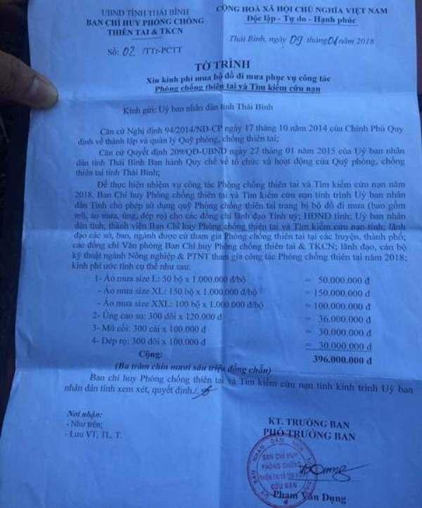 Chủ tịch tỉnh Thái Bình bác đề xuất áo mưa 1 triệu đồng/bộ