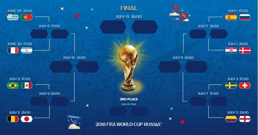 World Cup 2018 chính thức khép lại vòng bảng