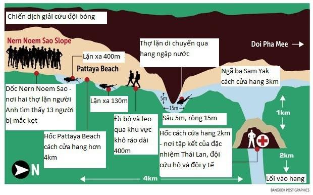 90 thợ lặn tinh nhuệ giải cứu đội bóng Thái Lan, HLV sẽ rời hang cuối cùng