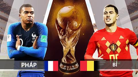 Dự đoán kết quả tỷ số Bán kết World Cup 2018 Pháp và Bỉ