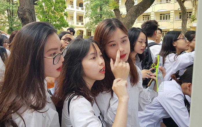 điểm thi THPT Quốc gia 2018 tại Nam Định