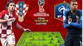 Trực tiếp chung kết World Cup 2018 giữa Pháp và Croatia: Croatia sẽ làm nên lịch sử?