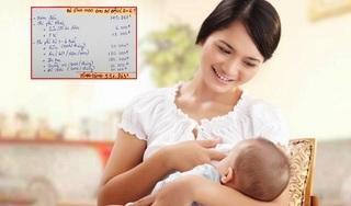 Hội chị em 'phát sốt' với bảng dự toán chi phí nuôi con hết hơn 500 triệu đồng