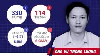 7 ngày phanh phui vụ gian lận điểm thi THPT ở Hà Giang
