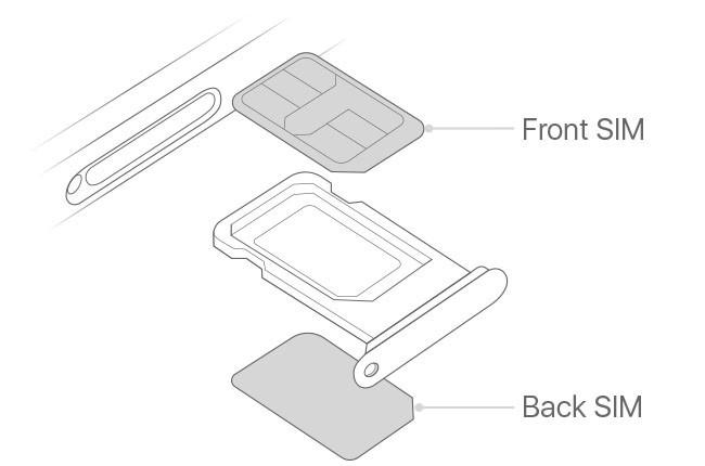 Người dùng Việt đi đường vòng với giá cao mới mua được iPhone 2 SIM3