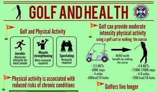Chuyên gia Y Tế khuyên thể thao Golf mang đến cuộc sống khỏe mạnh