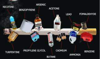 Cảnh báo thuốc lá có thể làm thay đổi ADN trong cơ thể
