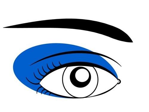 Tính cách con người hiện lên rõ mồn một qua tướng đôi mắt
