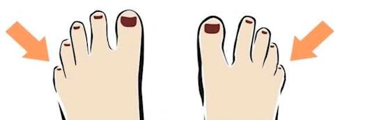 Nhìn ngón chân đọc thấu tính cách và số mệnh của mỗi người2