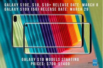 HOT: Galaxy S10 5G chính thức lộ diện tên gọi và dung lượng pin khủng