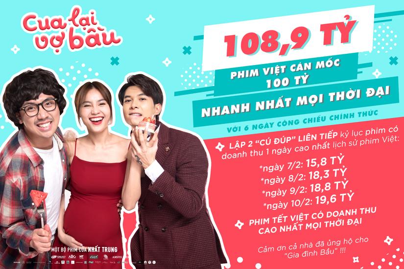 'Cua lại vợ bầu' cán mốc 100 tỷ nhanh nhất lịch sử điện ảnh Việt