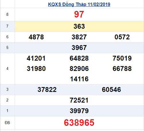 XSDT - Kết quả xổ số Đồng Tháp thứ 2 ngày 21-1-2019