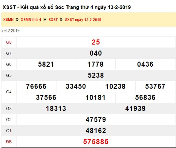 Kết quả xổ số Sóc Trăng thứ 4 ngày 13/2/2019