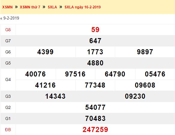 Xem lại XSLA - Kết quả xổ số Long An thứ 6 ngày 16/2/2019 tại đây