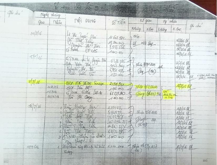 Hà Nội: Nghi vấn đánh tráo hồ sơ hoàn thuế tại Chi cục thuế Thanh Xuân?