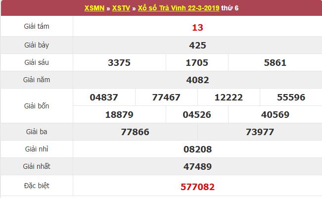 Kết quả xổ số Trà Vinh thứ 6 ngày 22/3/2019