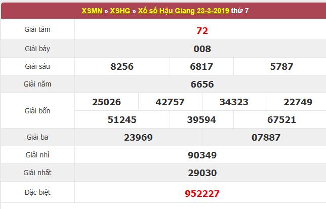 Kết quả xổ số Hậu Giang thứ 7 ngày 23/3/2019