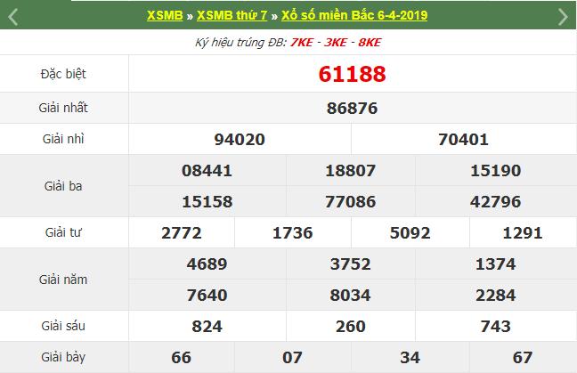 Xem lại Kết quả xổ số Miền Bắc hôm qua Thứ 7 ngày 6/4/2018 - XSMB tại đây  Kết quả xổ số miền Bắc (XSMB 5/4) ngày 6/4/2019, được quay thưởng vào lúc 18 giờ 15 phút.  Trong kì quay XSMB mở thưởng ngày 6/4/2019, các giải đặc biệt, mỗi giải có giá trị 1 tỉ đồng trùng khớp với dãy số 61188. Các ký hiệu trúng ĐB: 7KE - 3KE - 8KE. Bên cạnh đó, 15 giải nhất mỗi giải trị giá 10.000.000 đồng đã thuộc về các khách hàng có tấm vé trùng với dãy số 86876. 30 giải nhì trị giá 5.000.000 triệu đồng trùng với dãy số 94020 và 70401.