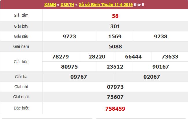 Kết quả xổ số Bình Thuận ngày hôm qua ngày 11/4/2019