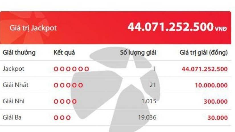 Một người may mắn trúng thưởng Vietlott 44 tỷ đúng ngày Giỗ Tổ