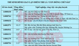 Lộ diện bố mẹ thí sinh được nâng điểm thi ở Sơn La