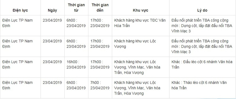 Lịch cắt điện ở Nam Định từ 22/4 đến 23/4