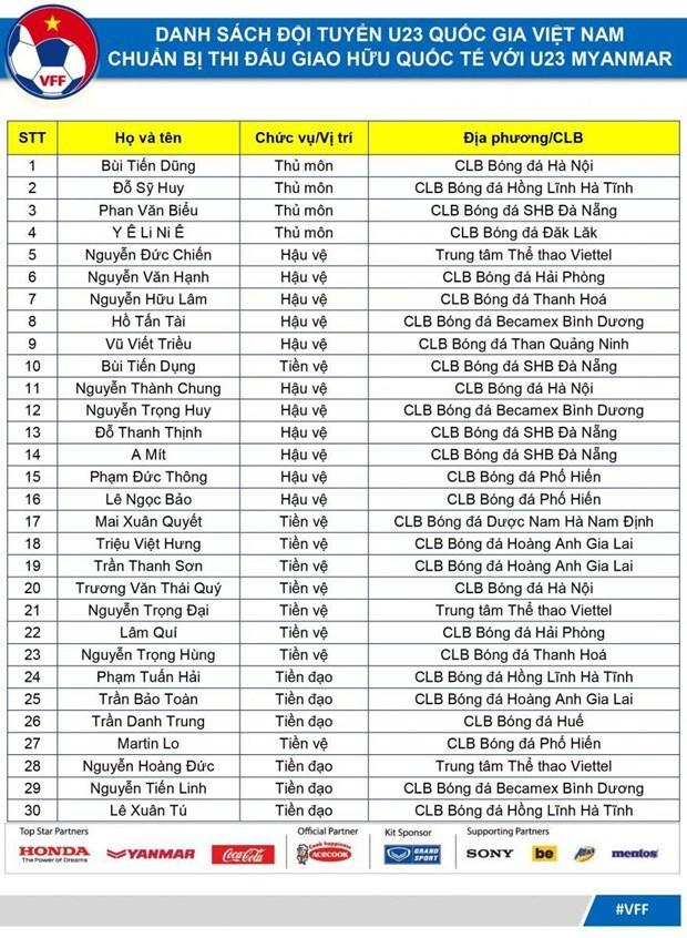 Danh sách U22 Việt Nam chuẩn bị cho trận giao hữu với U22 Myanmar