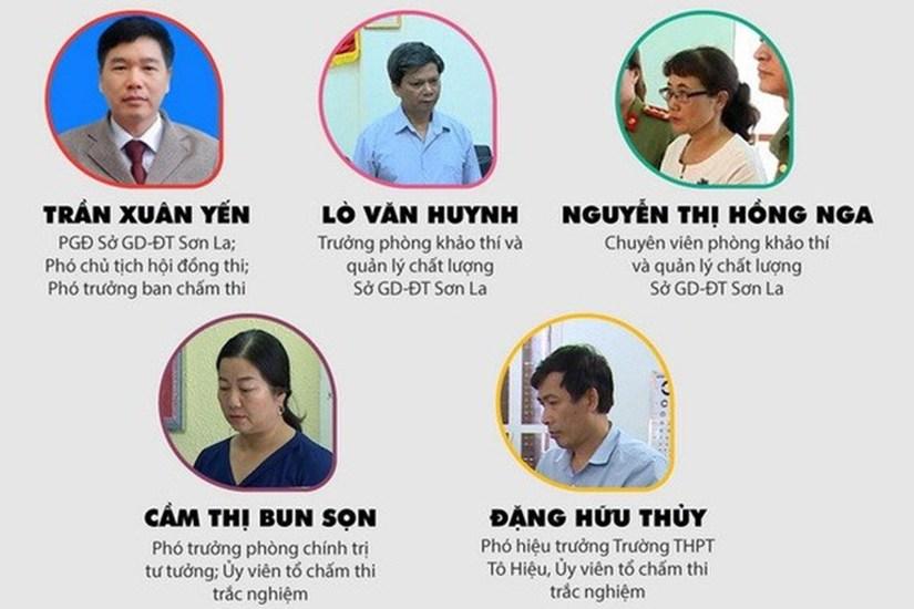 21 thí sinh được nâng điểm ở Sơn La nói gì tại cơ quan điều tra?