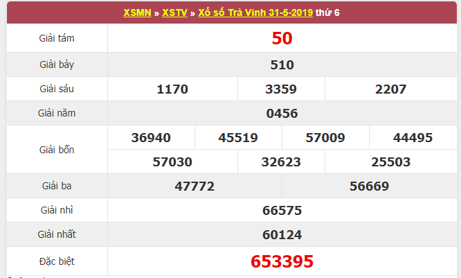 xổ số kiến thiết đài Trà Vinh ngày 31 tháng 5 năm 2019